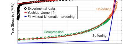 Predicting Springback with Simulation